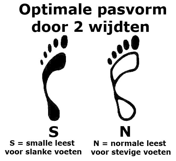 De verschillende pasvormen